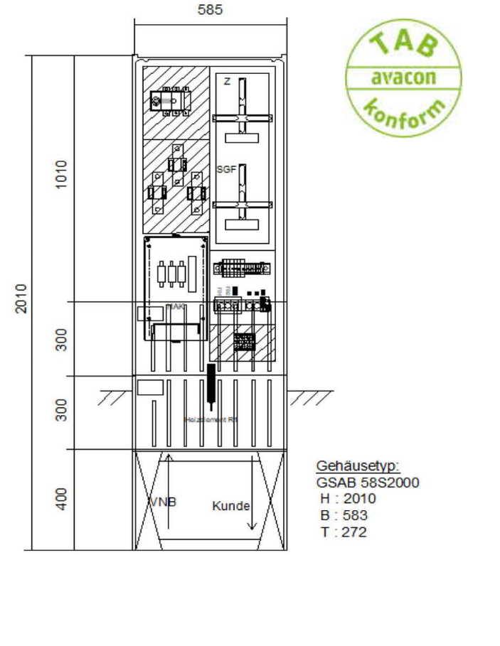 GSAB Mess-/Wandlerschrank Bezug 100 A