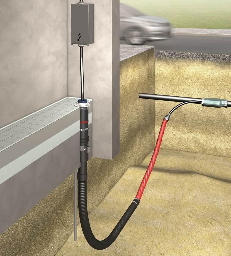 DOYMA Einsparte (Strom,Wasser,TK) Bauherrenpaket (ohne Keller)